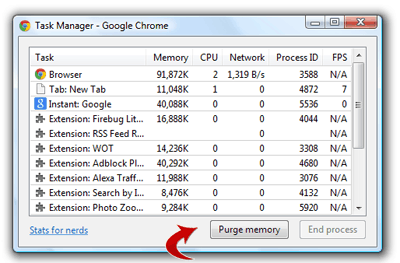 4 extensions and 1 built in way to reduce Chrome memory usage