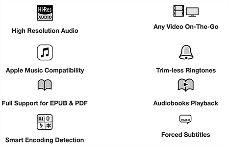 Features of WALTR 2