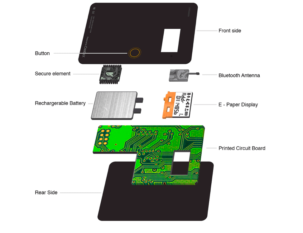 CoolWallet S Teardown