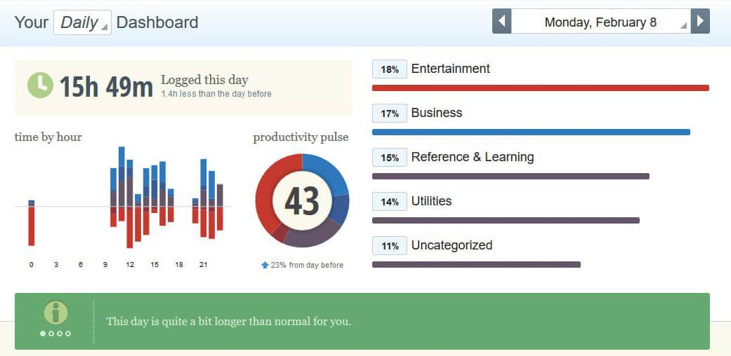 Time management software for staying productive and happy in the modern workplace